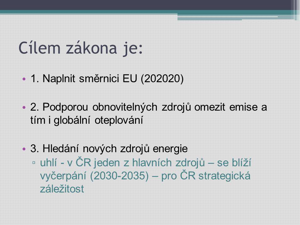 Cílem zákona je: 1. Naplnit směrnici EU (202020) 2. Podporou obnovitelných zdrojů omezit emise a tím i globální oteplování 3. Hledání nových zdrojů en