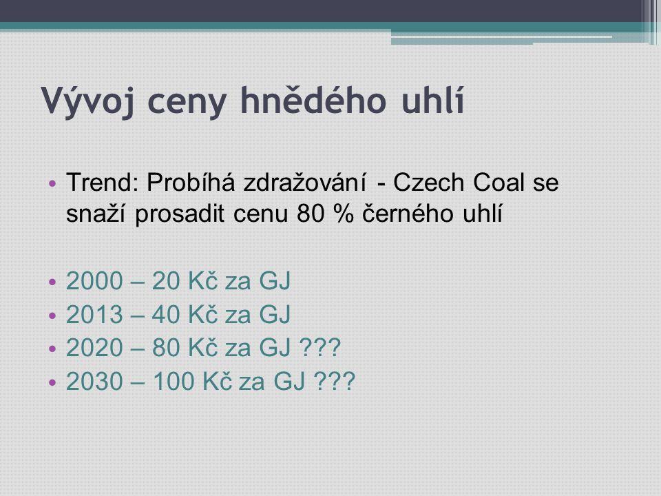 Vývoj ceny hnědého uhlí Trend: Probíhá zdražování - Czech Coal se snaží prosadit cenu 80 % černého uhlí 2000 – 20 Kč za GJ 2013 – 40 Kč za GJ 2020 – 8