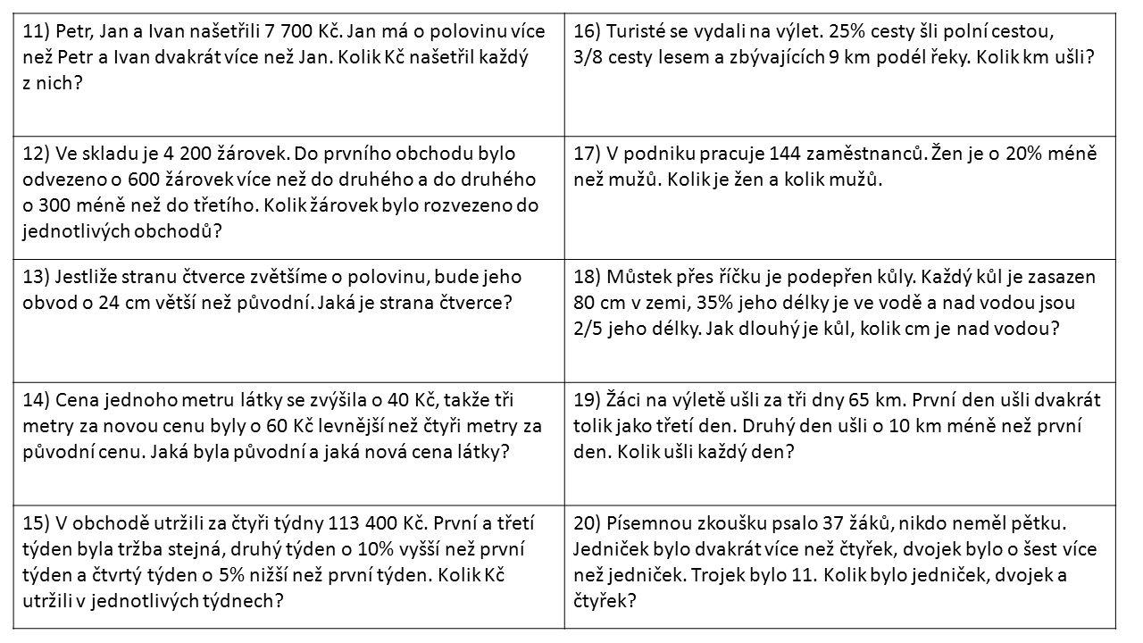 11) Petr, Jan a Ivan našetřili 7 700 Kč.