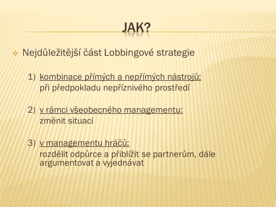  Nejdůležitější část Lobbingové strategie 1)kombinace přímých a nepřímých nástrojů: při předpokladu nepříznivého prostředí 2)v rámci všeobecného managementu: změnit situaci 3)v managementu hráčů: rozdělit odpůrce a přiblížit se partnerům, dále argumentovat a vyjednávat