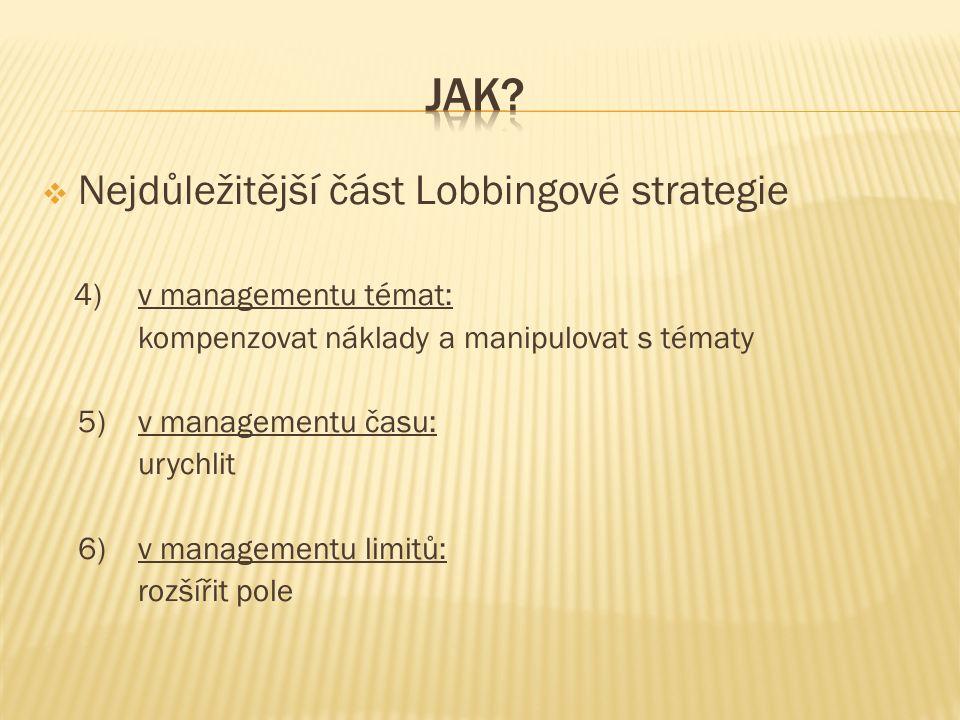  Nejdůležitější část Lobbingové strategie 4) v managementu témat: kompenzovat náklady a manipulovat s tématy 5)v managementu času: urychlit 6)v managementu limitů: rozšířit pole