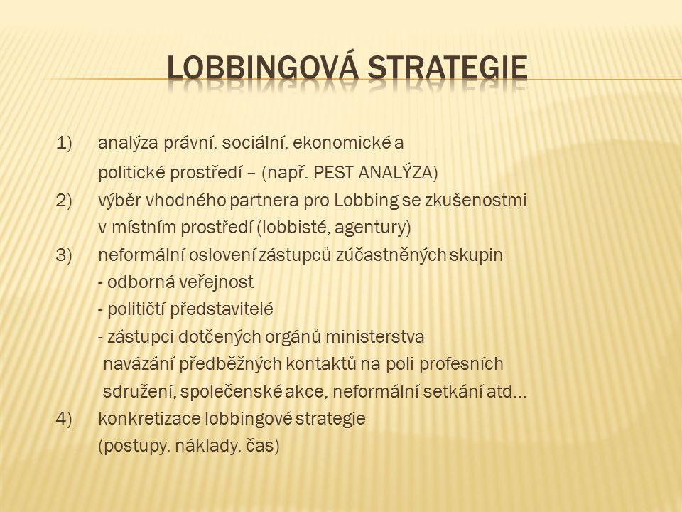 1)analýza právní, sociální, ekonomické a politické prostředí – (např.