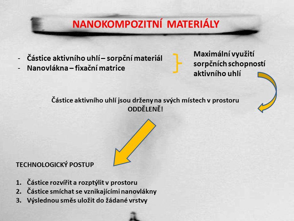 NANOKOMPOZITNÍ MATERIÁLY -Částice aktivního uhlí – sorpční materiál -Nanovlákna – fixační matrice Maximální využití sorpčních schopností aktivního uhlí Částice aktivního uhlí jsou drženy na svých místech v prostoru ODDĚLENĚ.
