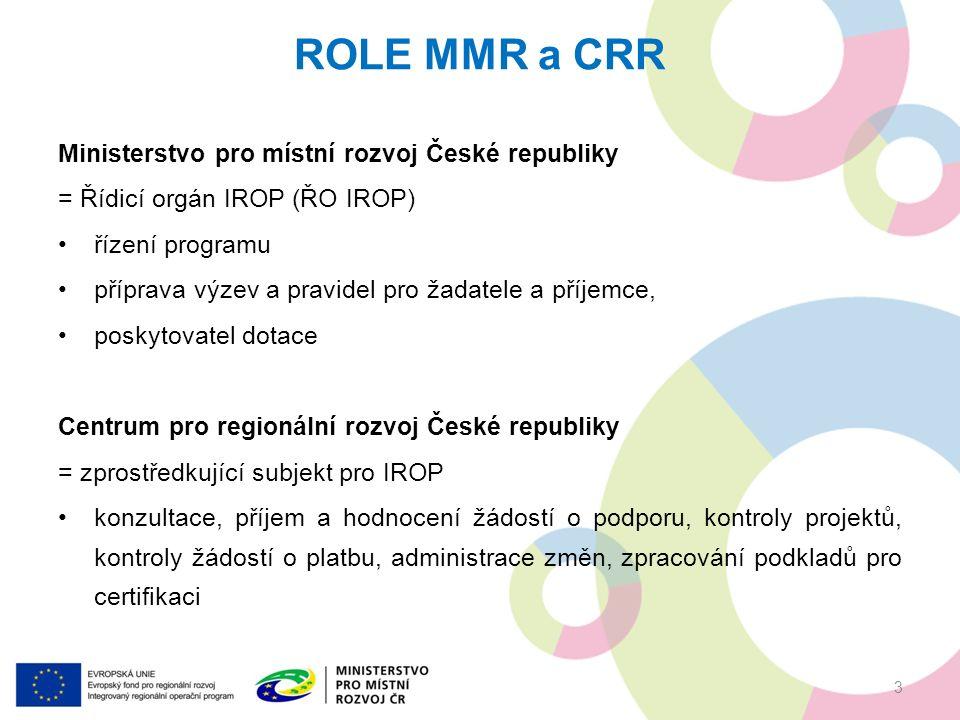 Ministerstvo pro místní rozvoj České republiky = Řídicí orgán IROP (ŘO IROP) řízení programu příprava výzev a pravidel pro žadatele a příjemce, poskytovatel dotace Centrum pro regionální rozvoj České republiky = zprostředkující subjekt pro IROP konzultace, příjem a hodnocení žádostí o podporu, kontroly projektů, kontroly žádostí o platbu, administrace změn, zpracování podkladů pro certifikaci ROLE MMR a CRR 3