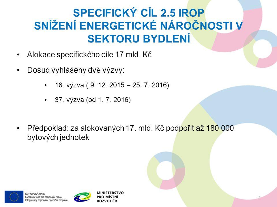 SPECIFICKÝ CÍL 2.5 IROP SNÍŽENÍ ENERGETICKÉ NÁROČNOSTI V SEKTORU BYDLENÍ Alokace specifického cíle 17 mld. Kč Dosud vyhlášeny dvě výzvy: 16. výzva ( 9