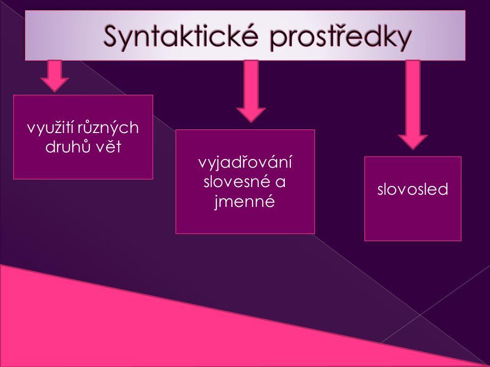využití různých druhů vět vyjadřování slovesné a jmenné slovosled