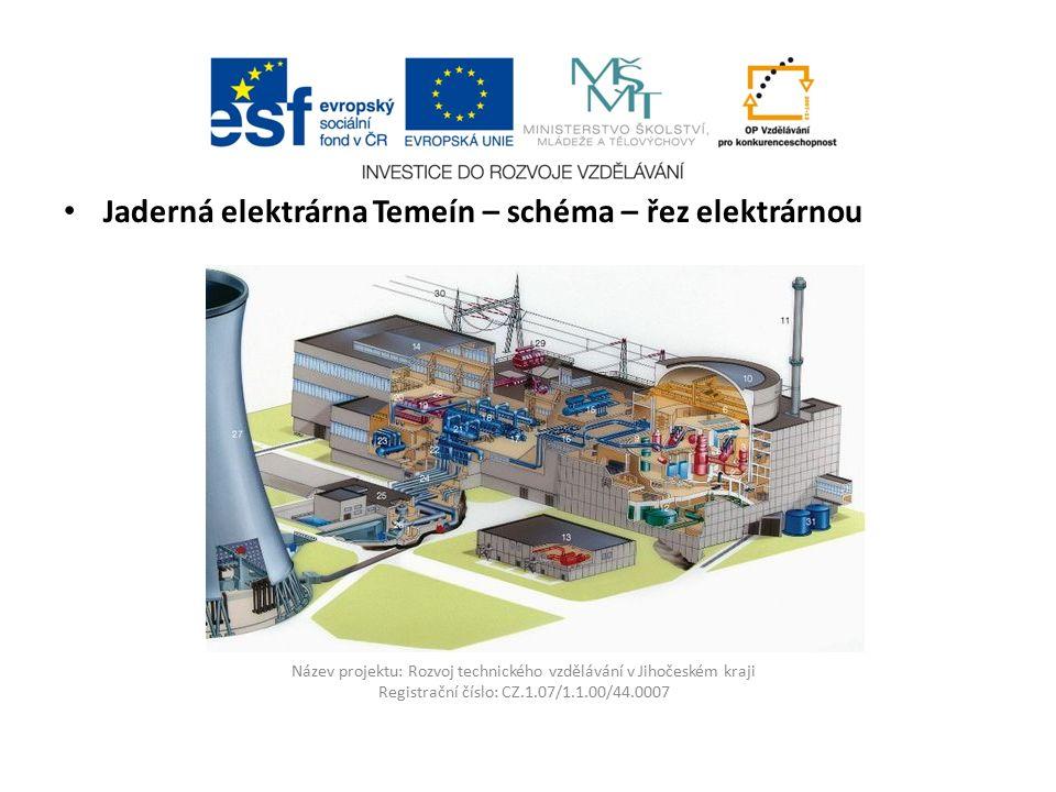 Název projektu: Rozvoj technického vzdělávání v Jihočeském kraji Registrační číslo: CZ.1.07/1.1.00/44.0007 Jaderná elektrárna Temeín – schéma – řez el