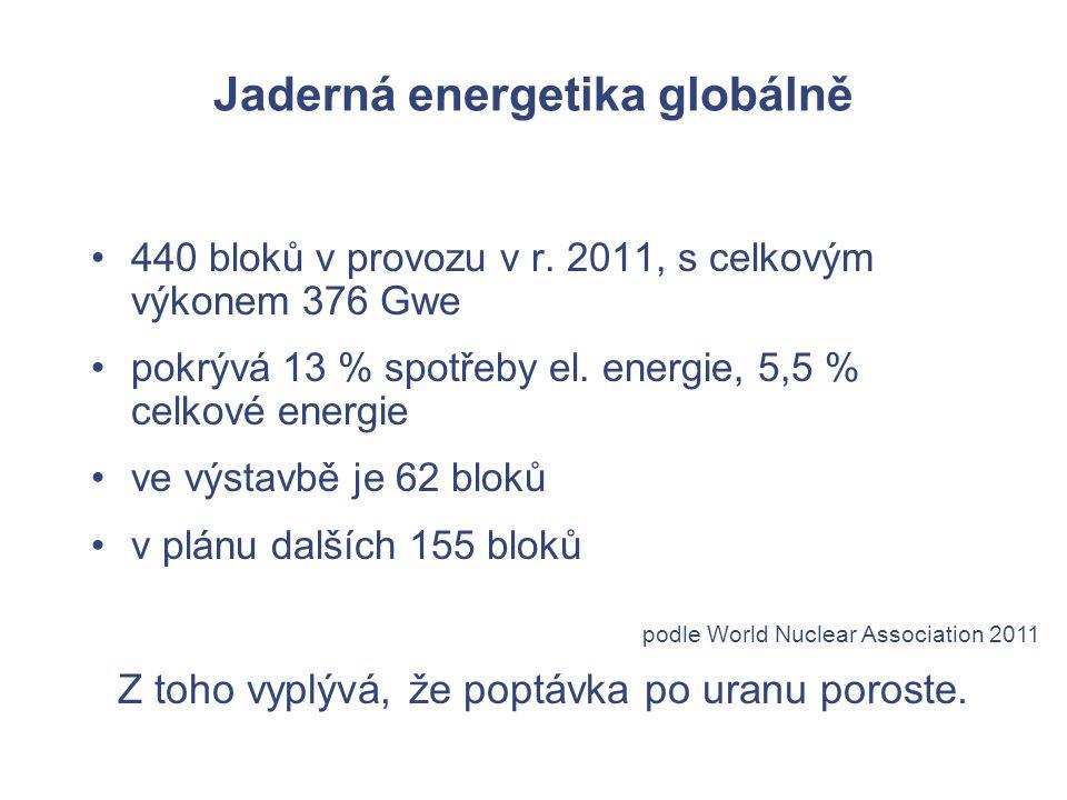 Jaderná energetika globálně 440 bloků v provozu v r.