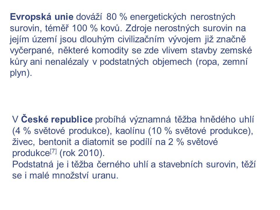 Evropská unie dováží 80 % energetických nerostných surovin, téměř 100 % kovů.