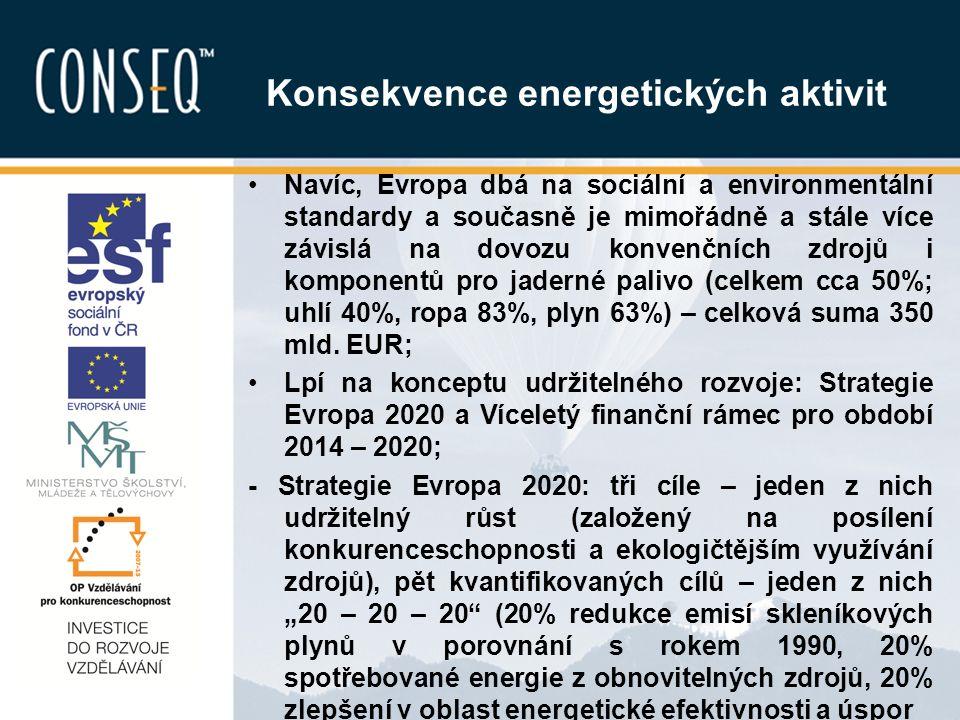 Konsekvence energetických aktivit Navíc, Evropa dbá na sociální a environmentální standardy a současně je mimořádně a stále více závislá na dovozu konvenčních zdrojů i komponentů pro jaderné palivo (celkem cca 50%; uhlí 40%, ropa 83%, plyn 63%) – celková suma 350 mld.