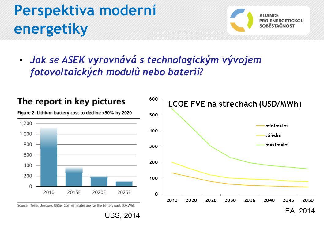 Perspektiva moderní energetiky Jak se ASEK vyrovnává s technologickým vývojem fotovoltaických modulů nebo baterií? UBS, 2014 IEA, 2014