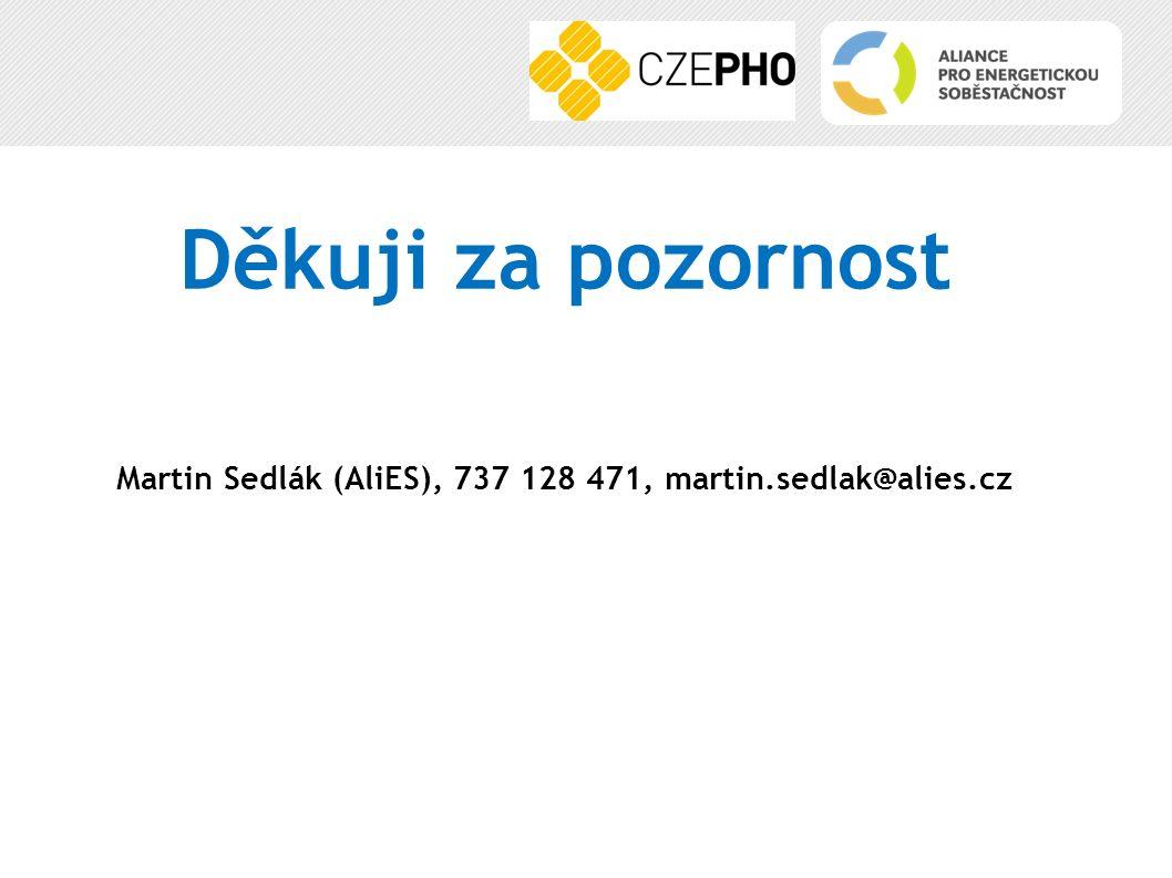 Děkuji za pozornost Martin Sedlák (AliES), 737 128 471, martin.sedlak@alies.cz