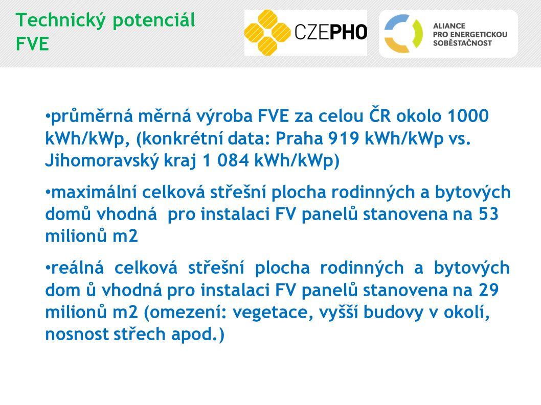 Technický potenciál FVE průměrná měrná výroba FVE za celou ČR okolo 1000 kWh/kWp, (konkrétní data: Praha 919 kWh/kWp vs. Jihomoravský kraj 1 084 kWh/k