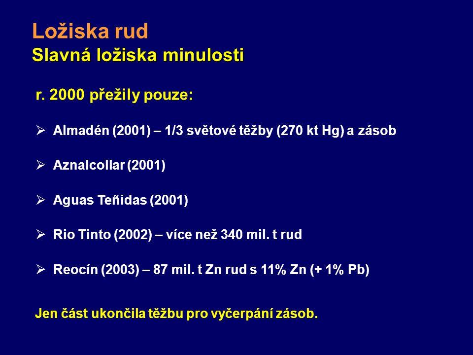 Slavná ložiska minulosti Ložiska rud r.