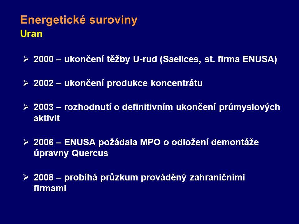 Uran Energetické suroviny  2000 – ukončení těžby U-rud (Saelices, st. firma ENUSA)  2002 – ukončení produkce koncentrátu  2003 – rozhodnutí o defin