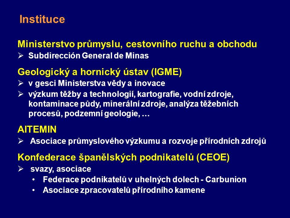 Ministerstvo průmyslu, cestovního ruchu a obchodu  Subdirección General de Minas Geologický a hornický ústav (IGME)  v gesci Ministerstva vědy a ino