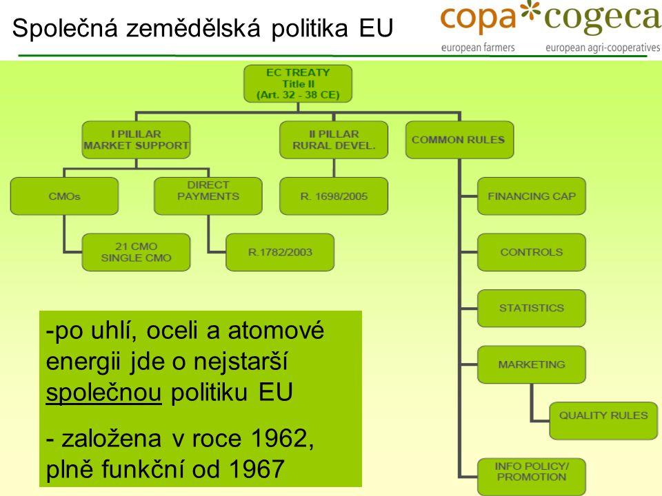 Společná zemědělská politika EU -po uhlí, oceli a atomové energii jde o nejstarší společnou politiku EU - založena v roce 1962, plně funkční od 1967