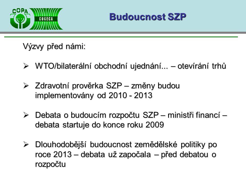 Budoucnost SZP Výzvy před námi:  WTO/bilaterální obchodní ujednání... – otevírání trhů  Zdravotní prověrka SZP – změny budou implementovány od 2010