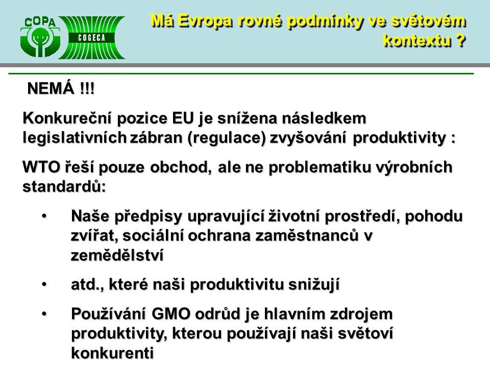 Má Evropa rovné podmínky ve světovém kontextu ? NEMÁ !!! NEMÁ !!! Konkureční pozice EU je snížena následkem legislativních zábran (regulace) zvyšování