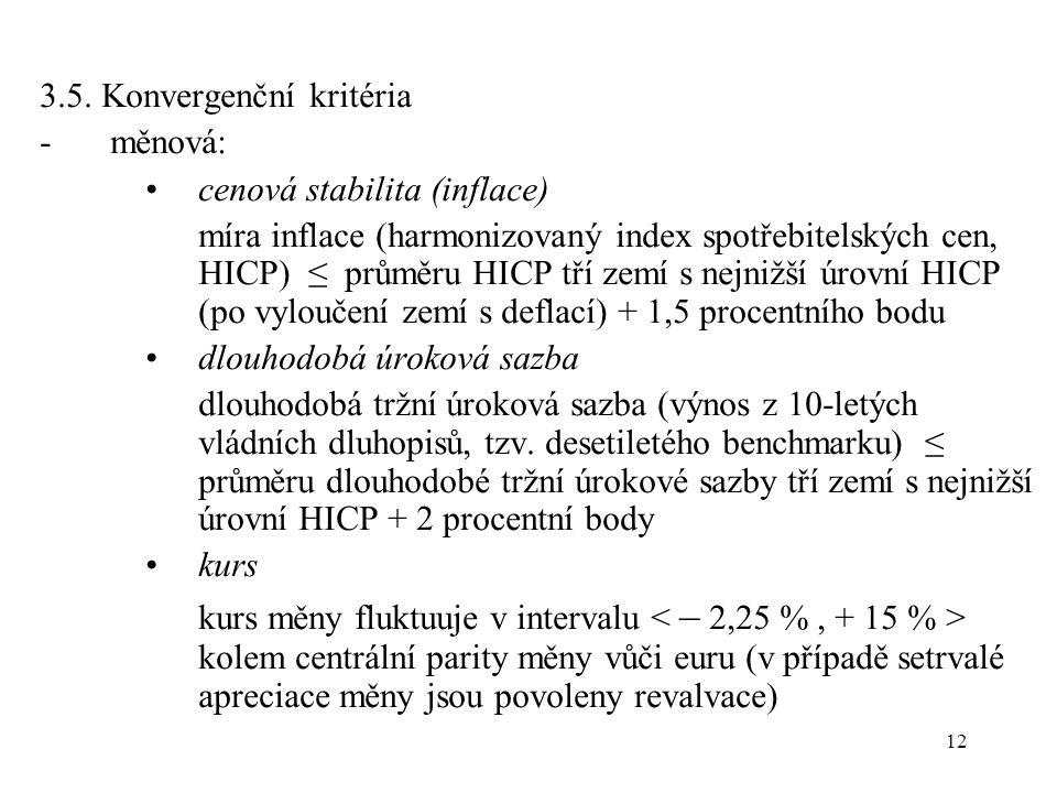 12 3.5. Konvergenční kritéria -měnová: cenová stabilita (inflace) míra inflace (harmonizovaný index spotřebitelských cen, HICP) ≤ průměru HICP tří zem