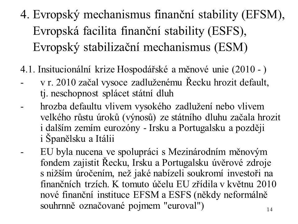 14 4. Evropský mechanismus finanční stability (EFSM), Evropská facilita finanční stability (ESFS), Evropský stabilizační mechanismus (ESM) 4.1. Insitu