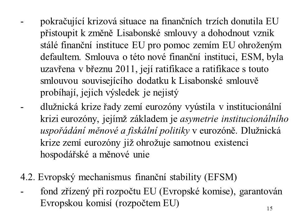 15 -pokračující krizová situace na finančních trzích donutila EU přistoupit k změně Lisabonské smlouvy a dohodnout vznik stálé finanční instituce EU pro pomoc zemím EU ohroženým defaultem.