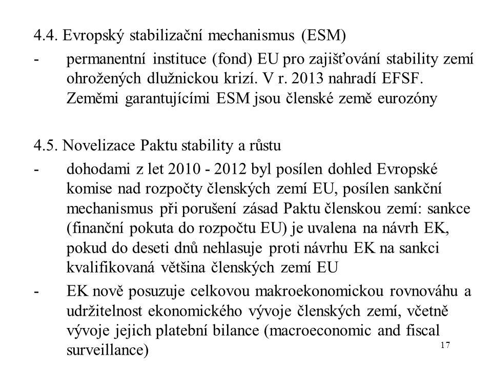 17 4.4. Evropský stabilizační mechanismus (ESM) - permanentní instituce (fond) EU pro zajišťování stability zemí ohrožených dlužnickou krizí. V r. 201