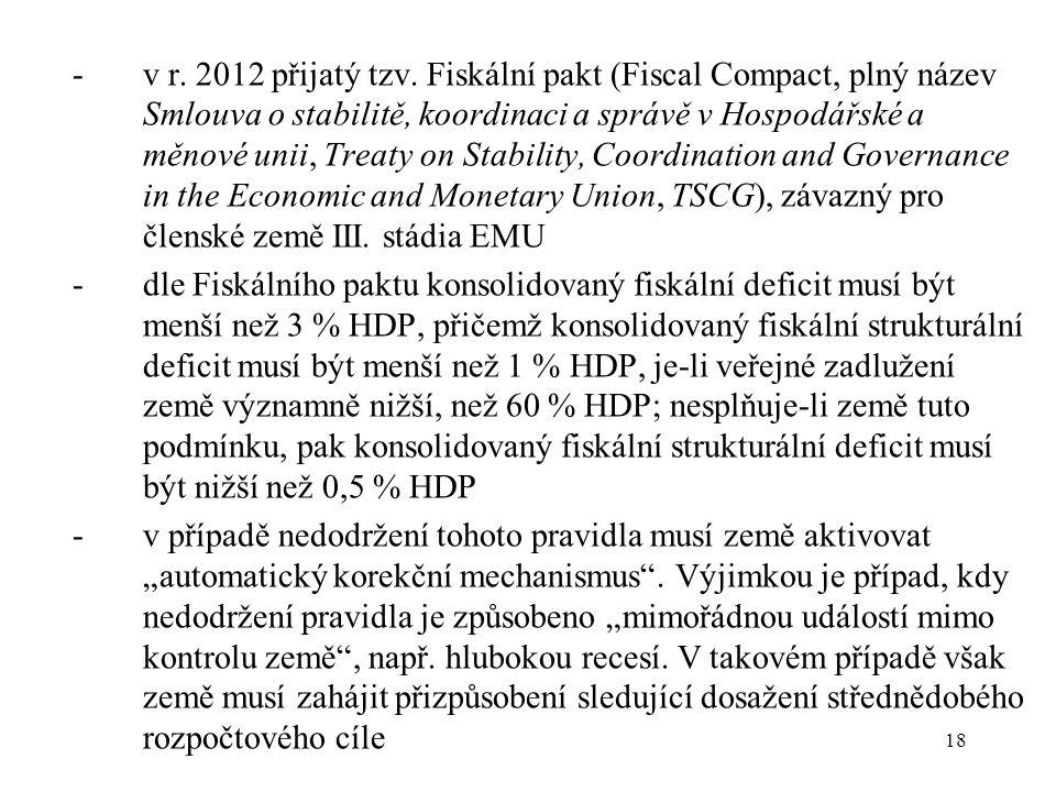 18 -v r. 2012 přijatý tzv. Fiskální pakt (Fiscal Compact, plný název Smlouva o stabilitě, koordinaci a správě v Hospodářské a měnové unii, Treaty on S