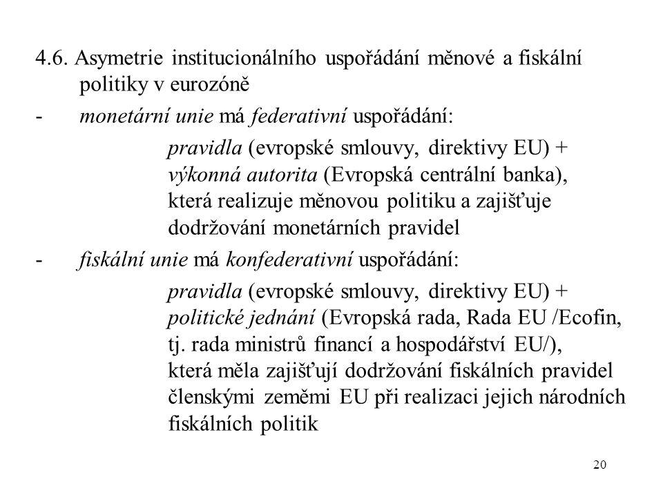 20 4.6. Asymetrie institucionálního uspořádání měnové a fiskální politiky v eurozóně - monetární unie má federativní uspořádání: pravidla (evropské sm