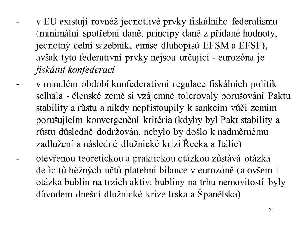 21 - v EU existují rovněž jednotlivé prvky fiskálního federalismu (minimální spotřební daně, principy daně z přidané hodnoty, jednotný celní sazebník, emise dluhopisů EFSM a EFSF), avšak tyto federativní prvky nejsou určující - eurozóna je fiskální konfederací - v minulém období konfederativní regulace fiskálních politik selhala - členské země si vzájemně tolerovaly porušování Paktu stability a růstu a nikdy nepřistoupily k sankcím vůči zemím porušujícím konvergenční kritéria (kdyby byl Pakt stability a růstu důsledně dodržován, nebylo by došlo k nadměrnému zadlužení a následné dlužnické krizi Řecka a Itálie) - otevřenou teoretickou a praktickou otázkou zůstává otázka deficitů běžných účtů platební bilance v eurozóně (a ovšem i otázka bublin na trzích aktiv: bubliny na trhu nemovitostí byly důvodem dnešní dlužnické krize Irska a Španělska)