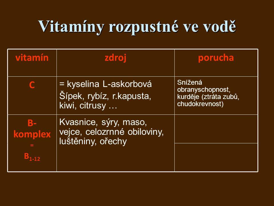 Vitamíny rozpustné ve vodě vitamínzdrojporucha C = kyselina L-askorbová Šípek, rybíz, r.kapusta, kiwi, citrusy … Snížená obranyschopnost, kurděje (ztráta zubů, chudokrevnost) B- komplex = B 1-12 Kvasnice, sýry, maso, vejce, celozrnné obiloviny, luštěniny, ořechy