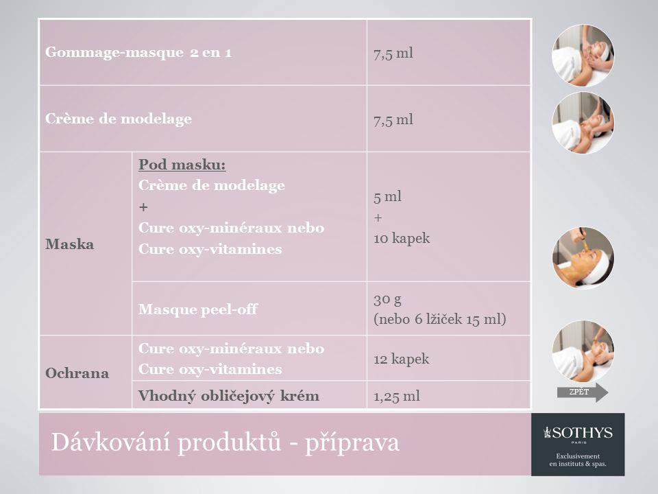 Dávkování produktů - příprava Gommage-masque 2 en 17,5 ml Crème de modelage7,5 ml Maska Pod masku: Crème de modelage + Cure oxy-minéraux nebo Cure oxy-vitamines 5 ml + 10 kapek Masque peel-off 30 g (nebo 6 lžiček 15 ml) Ochrana Cure oxy-minéraux nebo Cure oxy-vitamines 12 kapek Vhodný obličejový krém1,25 ml ZPĚT
