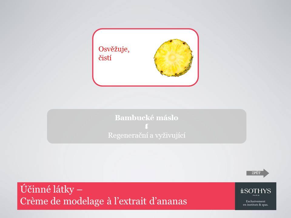 Účinné látky – Crème de modelage à l'extrait d'ananas Bambucké máslo  Regenerační a vyživující ZPĚT Osvěžuje, čistí