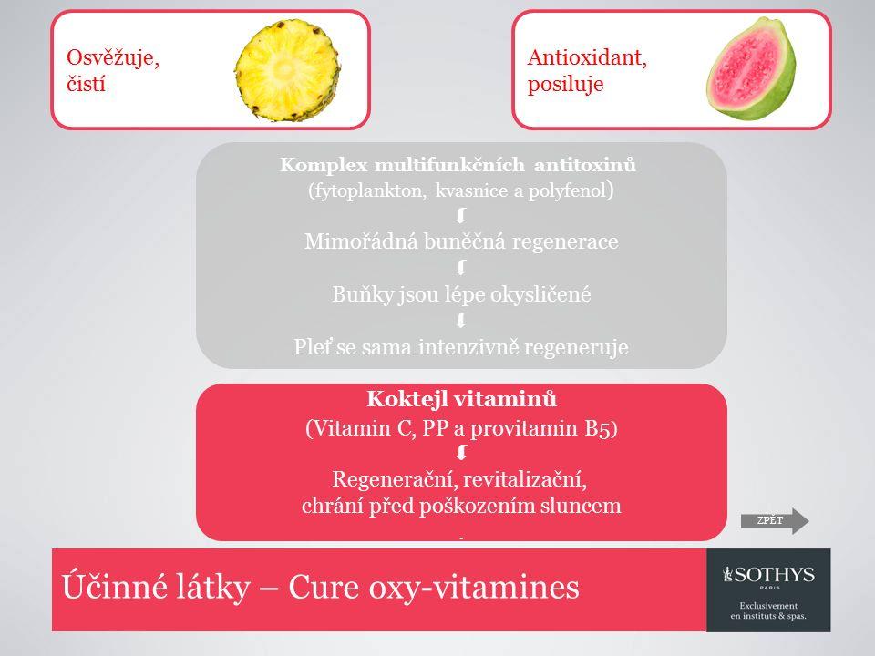 Účinné látky – Cure oxy-vitamines Koktejl vitaminů (Vitamin C, PP a provitamin B5 )  Regenerační, revitalizační, chrání před poškozením sluncem.