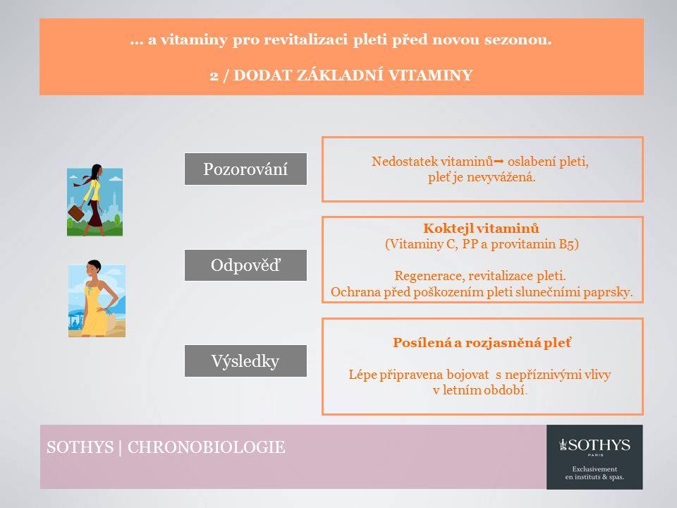 SOTHYS | CHRONOBIOLOGIE Pozorování Odpověď Výsledky … a vitaminy pro revitalizaci pleti před novou sezonou.