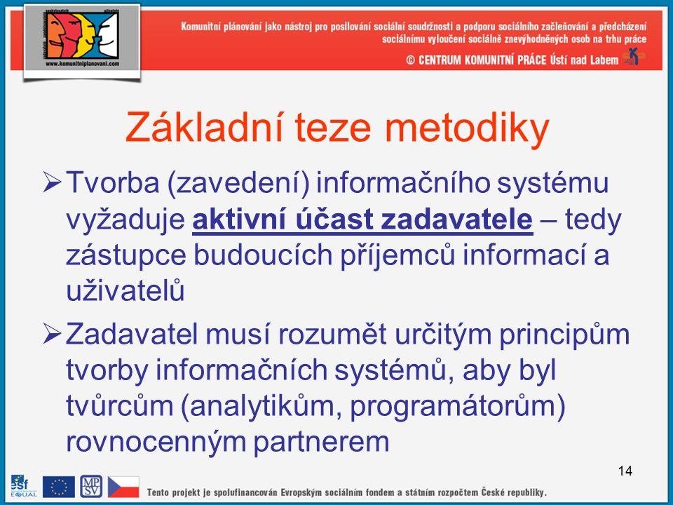 14 Základní teze metodiky  Tvorba (zavedení) informačního systému vyžaduje aktivní účast zadavatele – tedy zástupce budoucích příjemců informací a uživatelů  Zadavatel musí rozumět určitým principům tvorby informačních systémů, aby byl tvůrcům (analytikům, programátorům) rovnocenným partnerem