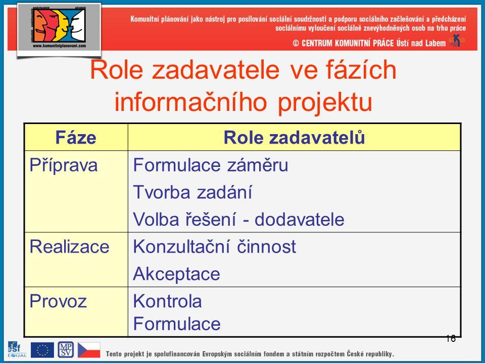 16 Role zadavatele ve fázích informačního projektu FázeRole zadavatelů PřípravaFormulace záměru Tvorba zadání Volba řešení - dodavatele RealizaceKonzultační činnost Akceptace ProvozKontrola Formulace