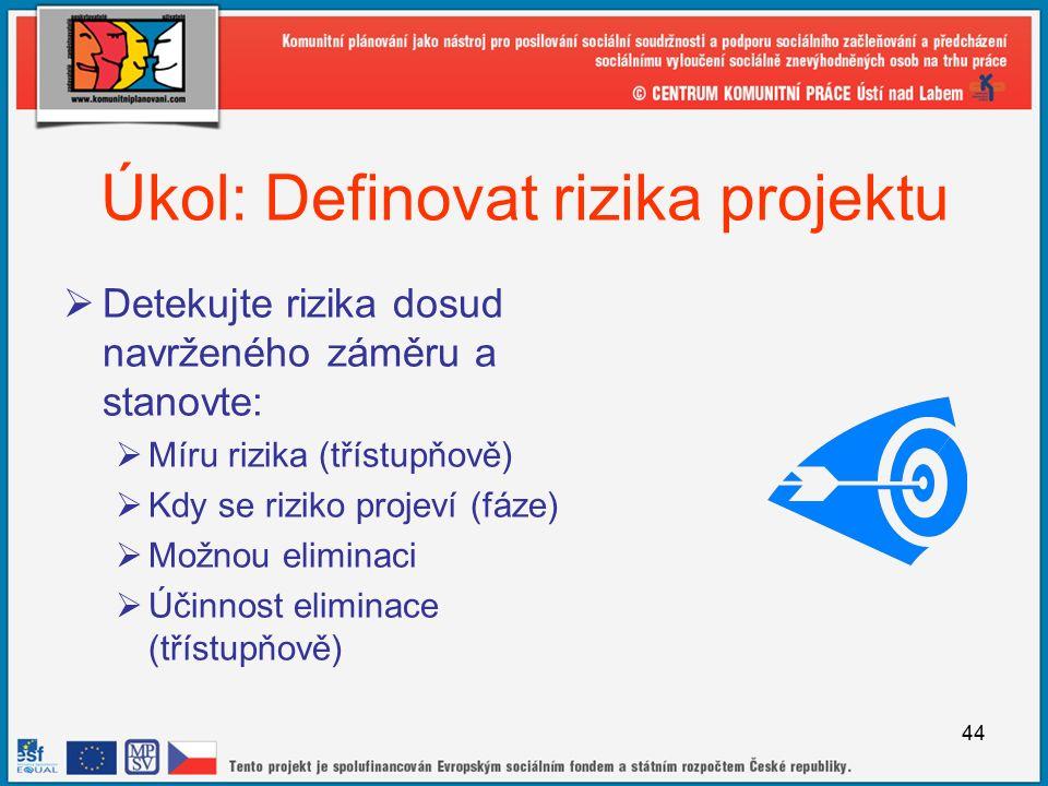 44 Úkol: Definovat rizika projektu  Detekujte rizika dosud navrženého záměru a stanovte:  Míru rizika (třístupňově)  Kdy se riziko projeví (fáze)  Možnou eliminaci  Účinnost eliminace (třístupňově)