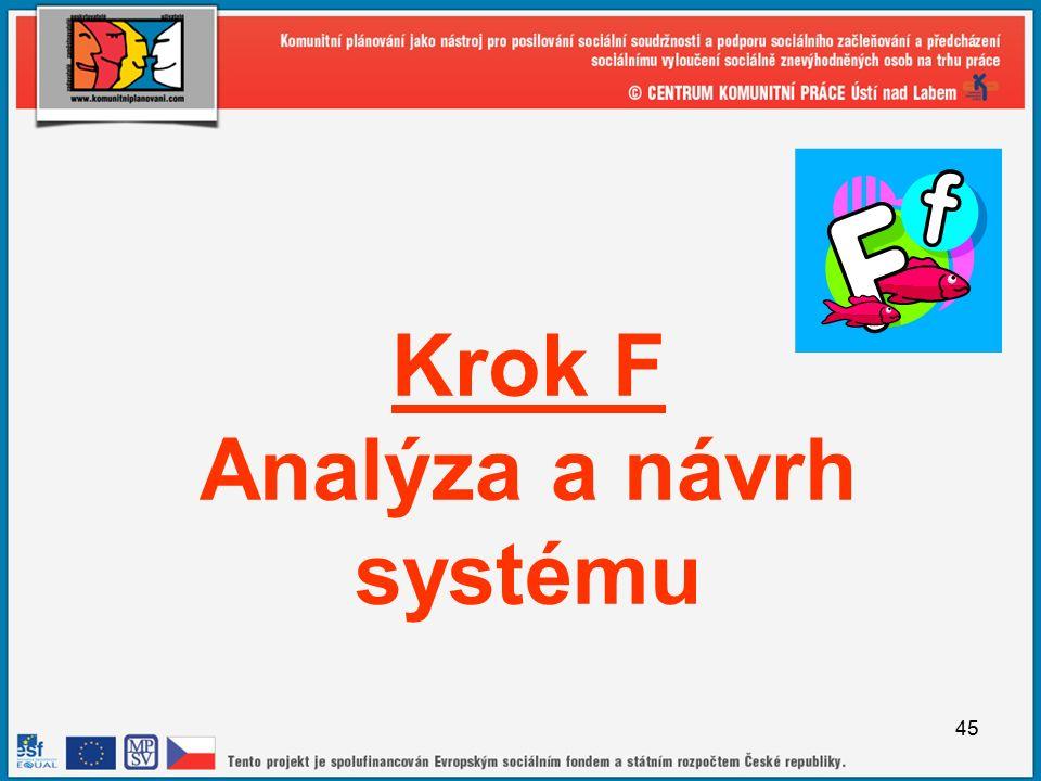45 Krok F Analýza a návrh systému