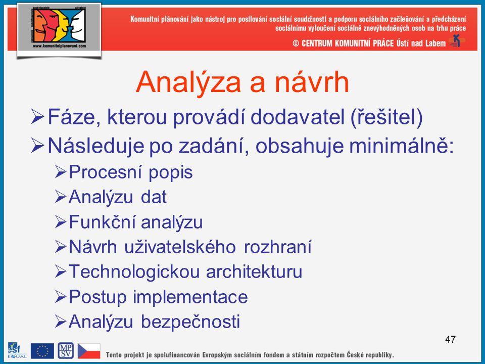 47 Analýza a návrh  Fáze, kterou provádí dodavatel (řešitel)  Následuje po zadání, obsahuje minimálně:  Procesní popis  Analýzu dat  Funkční analýzu  Návrh uživatelského rozhraní  Technologickou architekturu  Postup implementace  Analýzu bezpečnosti