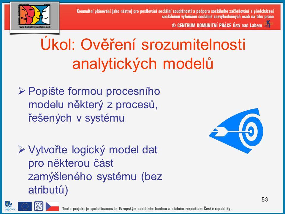 53 Úkol: Ověření srozumitelnosti analytických modelů  Popište formou procesního modelu některý z procesů, řešených v systému  Vytvořte logický model dat pro některou část zamýšleného systému (bez atributů)
