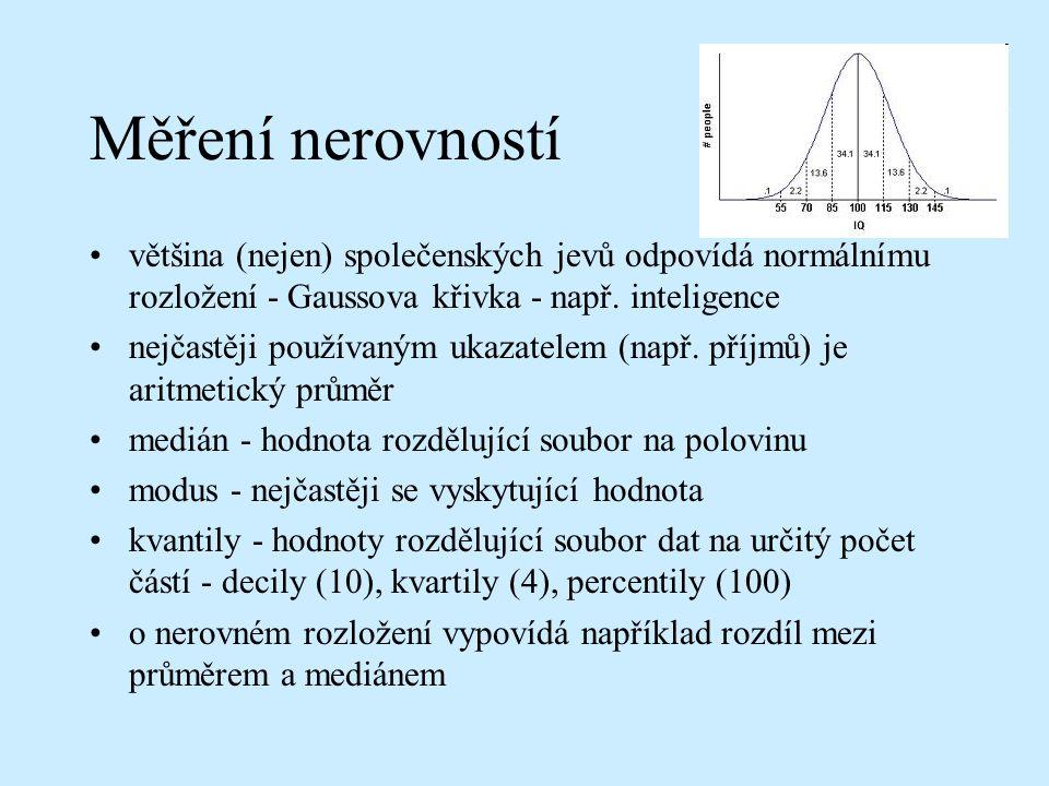Měření nerovností většina (nejen) společenských jevů odpovídá normálnímu rozložení - Gaussova křivka - např. inteligence nejčastěji používaným ukazate