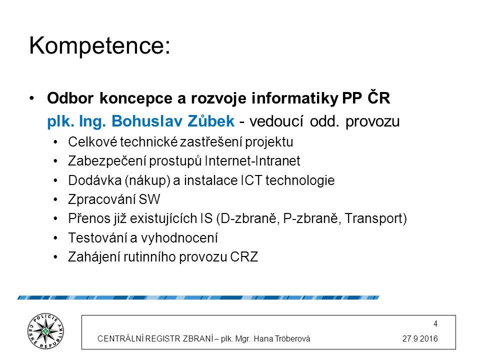 Kompetence: Odbor koncepce a rozvoje informatiky PP ČR plk.