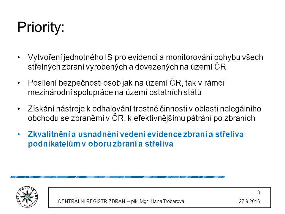 Priority: Vytvoření jednotného IS pro evidenci a monitorování pohybu všech střelných zbraní vyrobených a dovezených na území ČR Posílení bezpečnosti osob jak na území ČR, tak v rámci mezinárodní spolupráce na území ostatních států Získání nástroje k odhalování trestné činnosti v oblasti nelegálního obchodu se zbraněmi v ČR, k efektivnějšímu pátrání po zbraních Zkvalitnění a usnadnění vedení evidence zbraní a střeliva podnikatelům v oboru zbraní a střeliva 27.9.2016CENTRÁLNÍ REGISTR ZBRANÍ – plk.