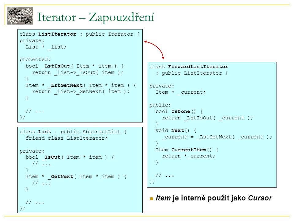 Iterator – Zapouzdření class ListIterator : public Iterator { private: List * _list; protected: bool _LstIsOut( Item * item ) { return _list->_IsOut(