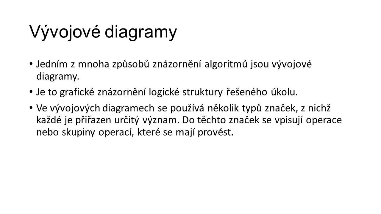 Vývojové diagramy Jedním z mnoha způsobů znázornění algoritmů jsou vývojové diagramy.