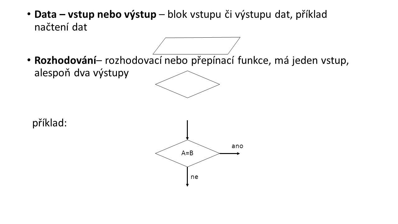 Data – vstup nebo výstup – blok vstupu či výstupu dat, příklad načtení dat Rozhodování– rozhodovací nebo přepínací funkce, má jeden vstup, alespoň dva výstupy příklad: A=B ne ano