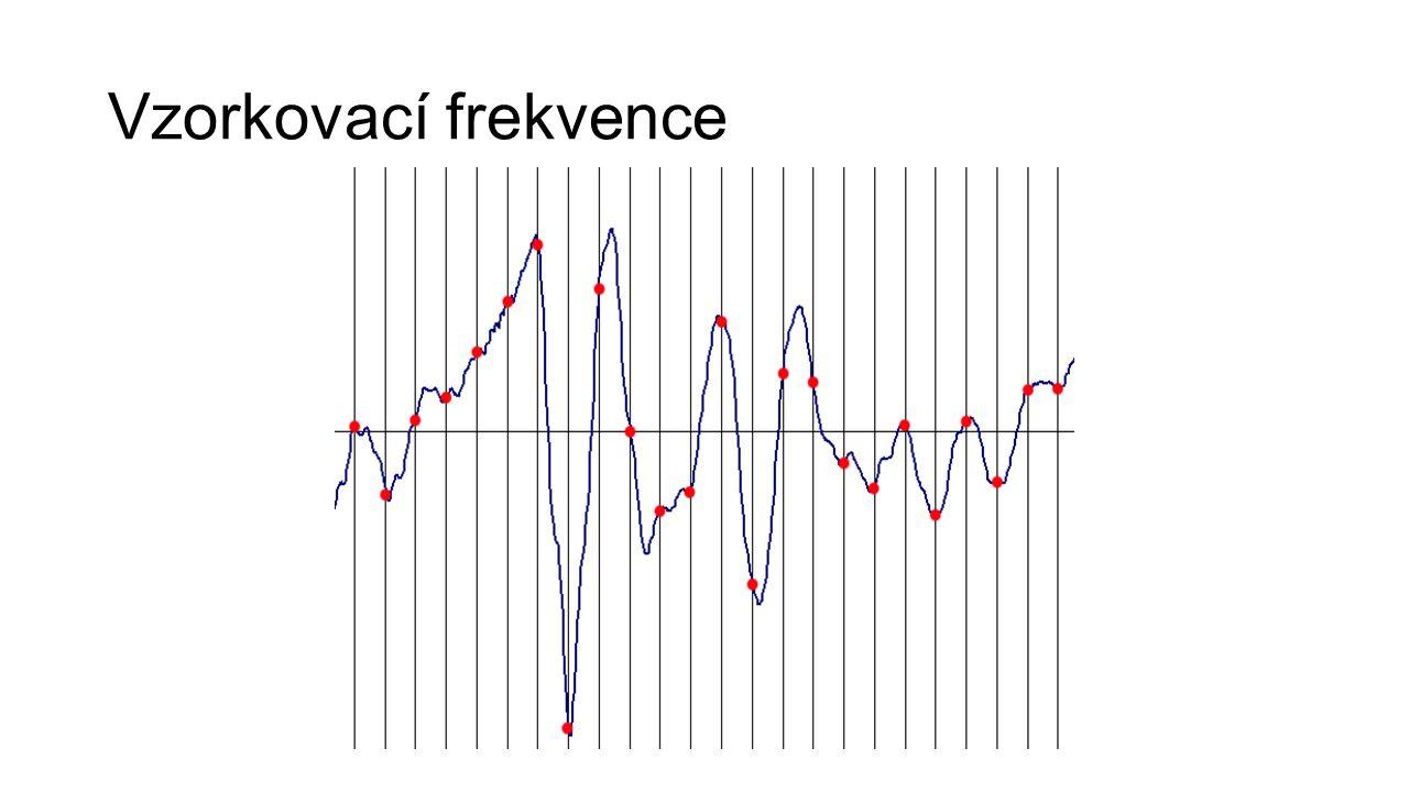Vzorkovací frekvence