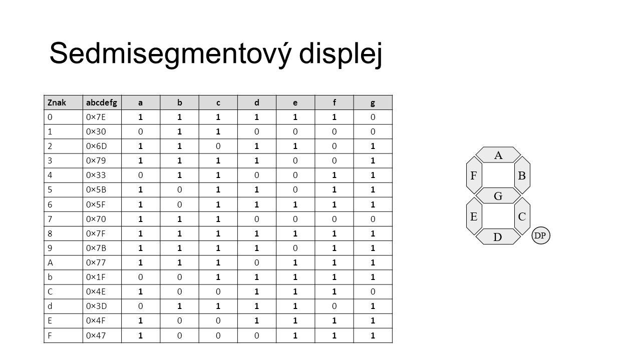 Sedmisegmentový displej Znakabcdefgabcdefg 00×7E1111110 10×300110000 20×6D1101101 30×791111001 40×330110011 50×5B1011011 60×5F1011111 70×701110000 80×