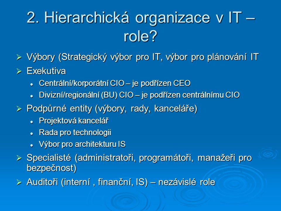 2. Hierarchická organizace v IT – role.